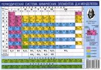 Периодическая система химических элементов Менделеева А5